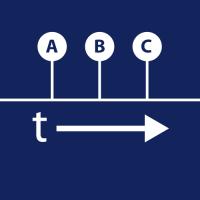 Icoon voor de kronieken op de website van Stichting de Hollandse Cirkel